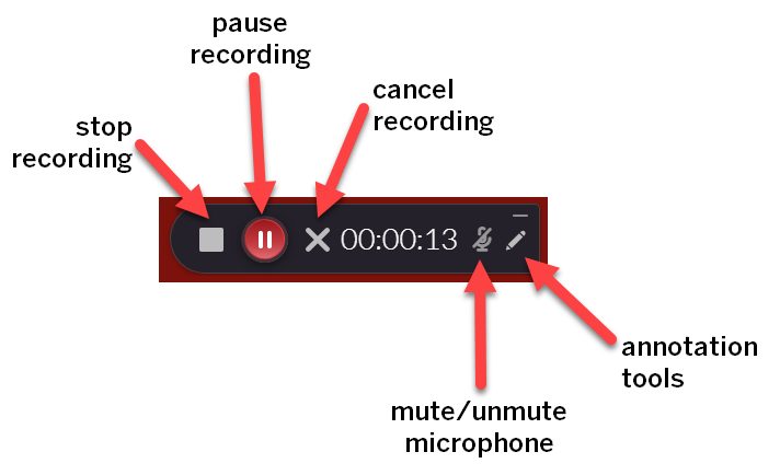 Diagram of the Kaltura Capture tools shown while recording. Stop Recording is on the far left of the toolbar, with Pause Recording and Cancel Recording to the right. On the far right of the toolbar is the mute/unmute option and the annotation tools.